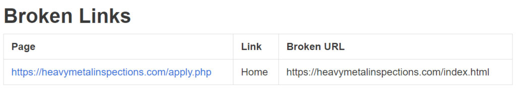 Screenshot of the broken links table that shows the page the broken link was found on, the text that was linked, and the broken URL.